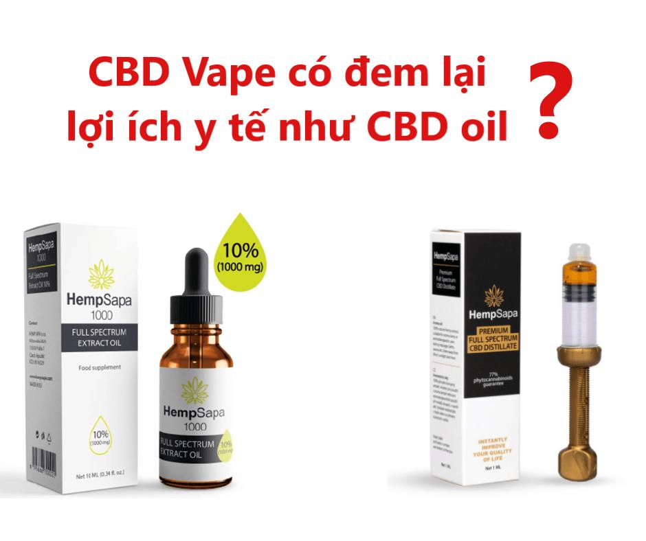 Câu hỏi thường gặp về CBD khi dùng cho Vape
