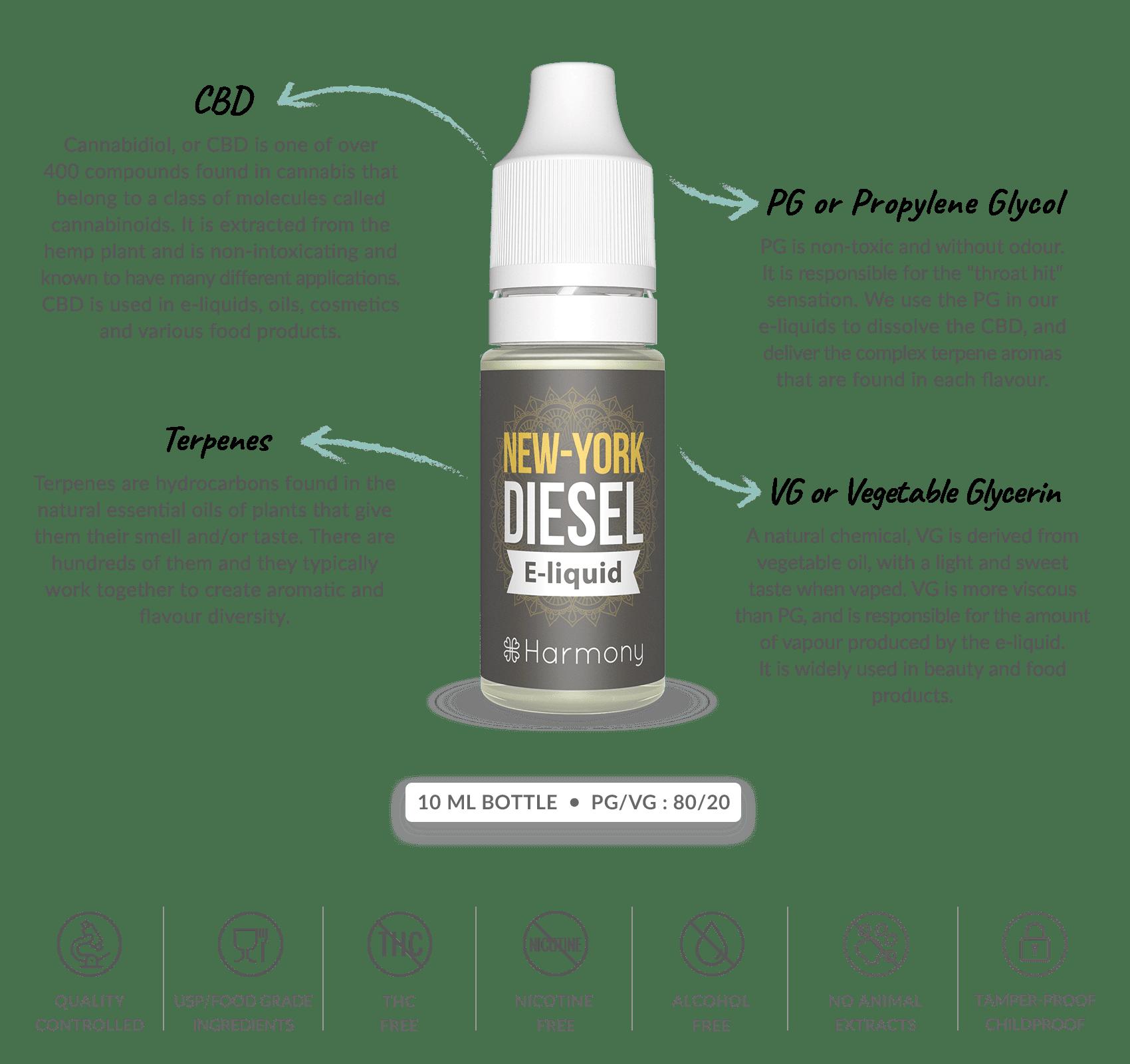 cbd-e-liquid-new-york-diesel